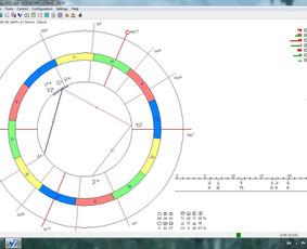 Astrologijos mokykla online