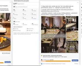 Socialinių Tinklų Reklama, Internetinio Verslo Vystymas