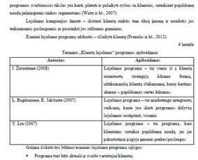 Konfidenciali pagalba ir konsultacijos, plagiato tikrinimas
