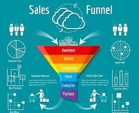Marketingo ir Verslo konsultacijos