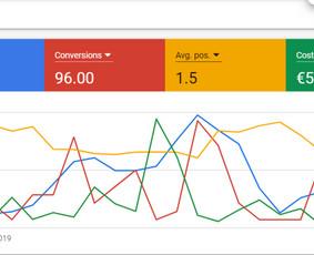 Efektyvus socialinių tinklų marketingas
