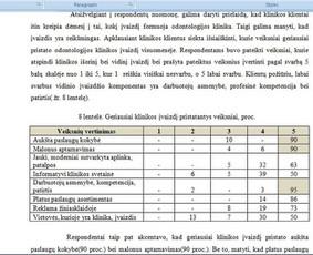 Darbų taisymas, referavimas,mokslinių šaltinių paieška