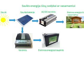 Elektra iš saulės energijos jūsų objektui