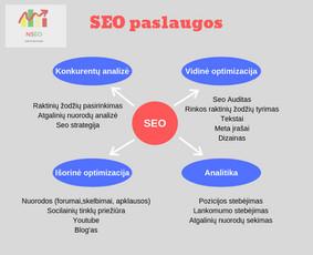 Seo paslaugos, interneto svetainių optimizavimas