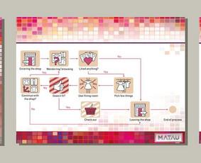 Grafinis dizainas - logotipai, pakuotės/etiketės dizainas