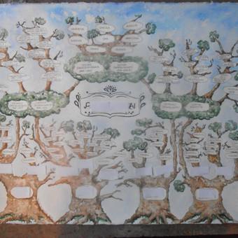 Kitas darbas giminės medis. Nuo 1 iki 5 kartos.