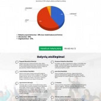 SVETAINIŲ KŪRIMAS www.overslas.lt Didiname jūsų verslo vertę / Roman Ustinovič / Darbų pavyzdys ID 56327