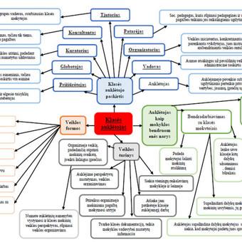 Konfidenciali pagalba ir konsultacijos, plagiato tikrinimas / Vorso.lt / Darbų pavyzdys ID 386133