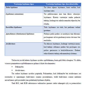 Konfidenciali pagalba ir konsultacijos, plagiato tikrinimas / Vorso.lt / Darbų pavyzdys ID 386289