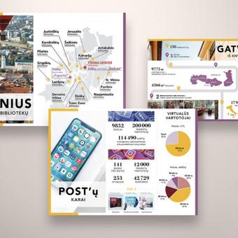 Profesionalios grafikos dizainerio paslaugos (print | web) / Aurelija Sukackė / Darbų pavyzdys ID 661843