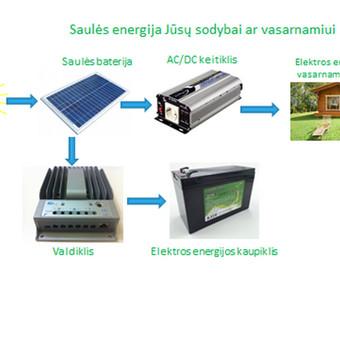 Elektra iš saulės energijos jūsų objektui / Elektronika visiems / Darbų pavyzdys ID 669847