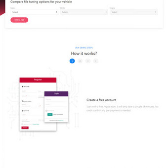 Interneto svetainės, verslo valdymo sistemos, dizainas / Gintautas Bakūnas / Darbų pavyzdys ID 722659