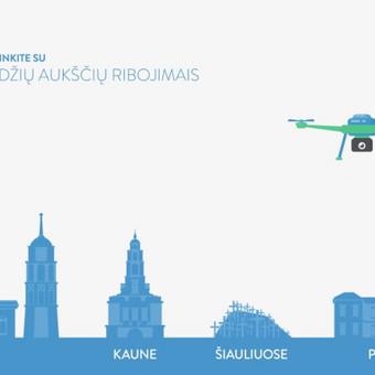 Lithuanian Civil Aviation Administration // Explanatory Animation