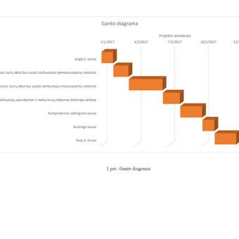 Konfidenciali pagalba ir konsultacijos, plagiato tikrinimas / Vorso.lt / Darbų pavyzdys ID 306163