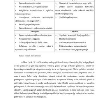Konfidenciali pagalba ir konsultacijos, plagiato tikrinimas / Vorso.lt / Darbų pavyzdys ID 306183